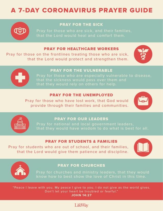 7-Day Coronavirus Prayer Guide J